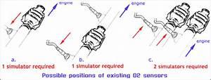 Ford F150 O2 Sensor Eliminator Magnum Ez Cel Fix Oxygen
