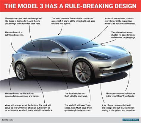 tesla model 3 design annotation business insider