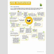 Job Interview Worksheet  Free Esl Printable Worksheets Made By Teachers