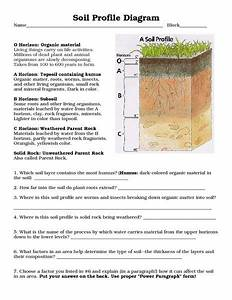 Soil Profile Diagram 8th 10th Grade Worksheet Lesson Pla