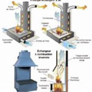 Recuperateur Chaleur Cheminée : photo cheminee foyer ouvert avec recuperateur chaleur ~ Premium-room.com Idées de Décoration