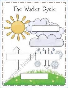 Blank Water Cycle Worksheet