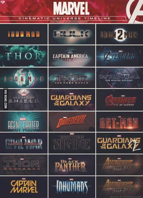 marvel cinematic universe timeline gag