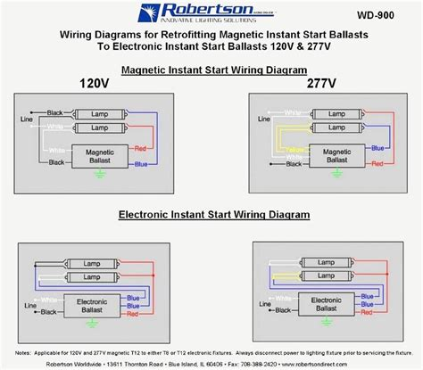 Find Out Here Electronic Ballast Wiring Diagram Download