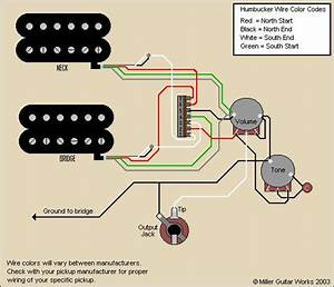 Strat Wiring Help  Odd Switch