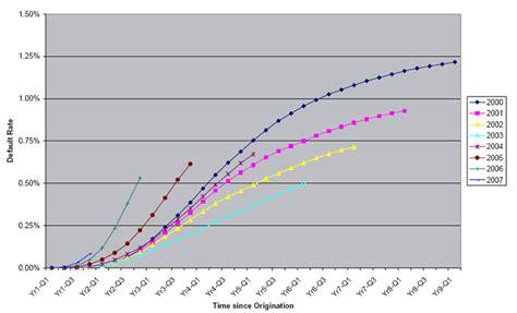 Vintage chart in Excel 2003   AnalystForum