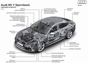 2014 Audi Rs7 Sportback Body Structure