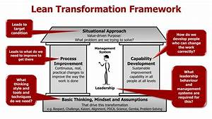 UK Lean Summit 2015 - Lean Transformation: Developing the ...