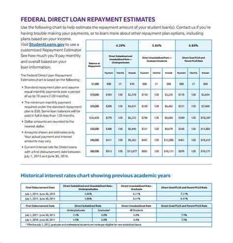 sample loan interest calculator   documents