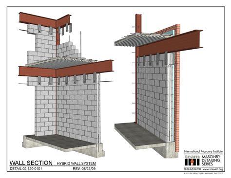 wall system 02 120 0101 wall section hybrid wall system international masonry institute
