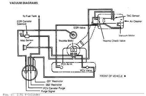 Jeep Wrangler Vacuum Diagram For 1987 by Vacum Diagram Diagrams Jeeps And