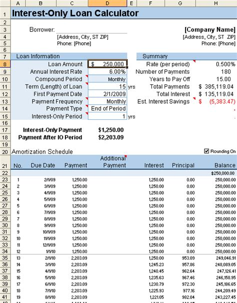 loan amortization table calculator free loan amortization schedule calculator