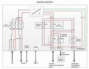 Inverter Interface