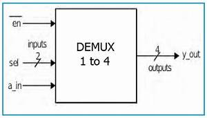 Verilog Code For 1 To 4 Demux