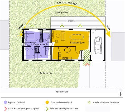 plan maison plain pied rectangulaire ooreka