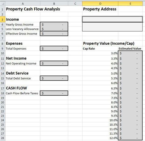 Global Flow Analysis Template by Landlord Income And Expenses Excel Spreadsheets