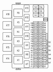Lada Kalina - Fuse Box Diagram