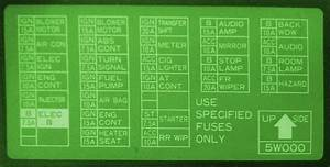 1994 Pathfinder Fuse Diagram