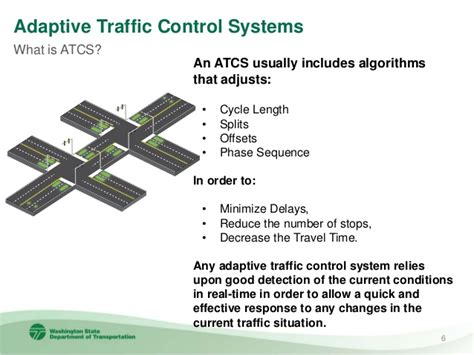 Adaptive Traffic Control Systems Overview