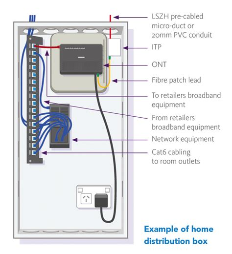 House Wiring With Fiber Optic by Fibre Optic Home Wiring Wiring Solutions