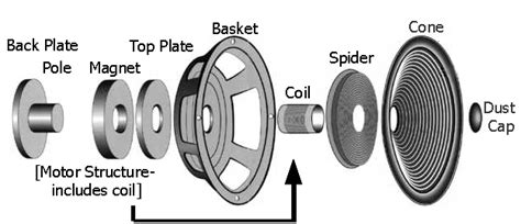 Speaker Part Diagram by Should I Restore These Speakers Help Advice Wanted