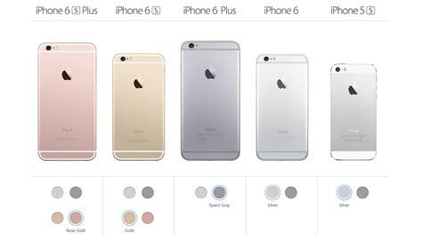 Apple iPhone 5S 32GB los toestel vergelijken op prijs