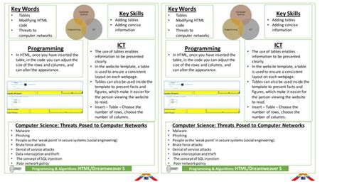 ks computer science html dreamweaver unit lesson