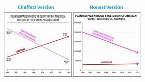 Why Planned Parenthood Had An Even Worse Year Than You