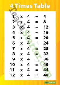 learning 7 times tables 301 moved permanently