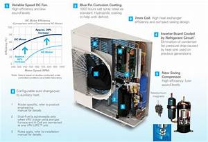 Ac Condenser Installation Instructions