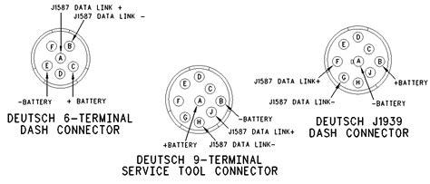 J1708 Connector Wiring Diagram by Ata Sae J1587 J1708 Data Link Circuit Test 3406e