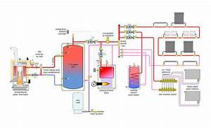 Controlling A Pellet Boiler System