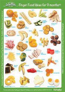 2 Year Old Growth Chart Finger Food Ideas 9 Months For Baby Nz