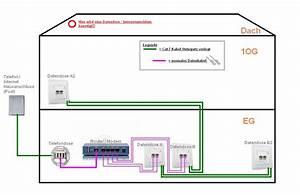 Netzwerk Im Haus : datendosen internet verkabelung wie haustechnikdialog ~ Orissabook.com Haus und Dekorationen