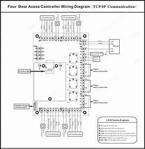 Easy Operation Free Software Tcp  Ip 4 Door Access Control