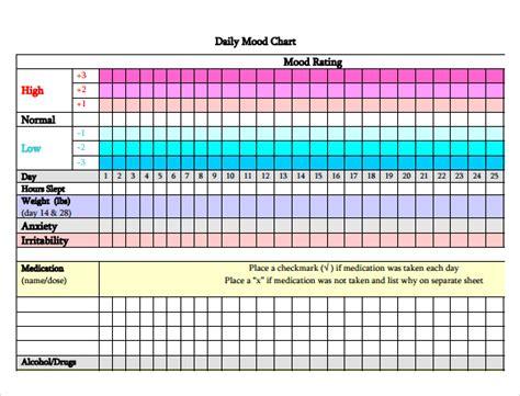 Bipolar Mood Chart Excel  Sample Mood Chart 11 Documents