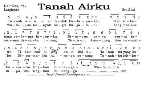 a thousand years not angka teks lagu indonesia raya dan notnya