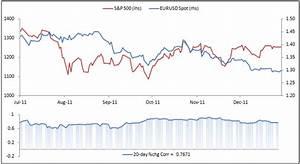 Dollar Faces Tough Week Ahead as Focus Turns to US ...