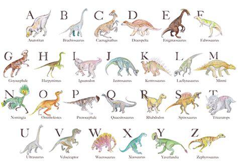 Alphabet Dinosaurs Names