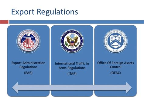 bureau of export administration export basics