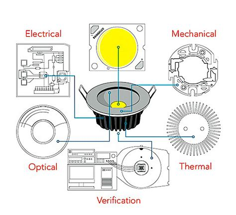 components of a led downlight lighting matters