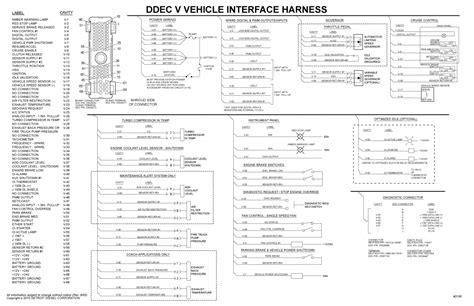 ddec iv wiring diagram series 60 dd15 fuel flow diagram