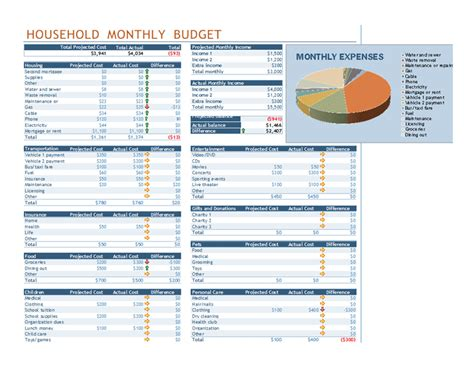 household budget template excel calendar template excel