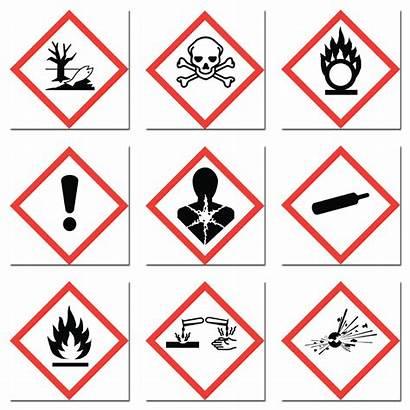 Hazard Symbols Chemical Labels Ghs Whmis Hazardous