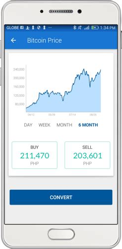 How much is 1 btc to php? Buy Bitcoin in the Philippines   Coins.ph