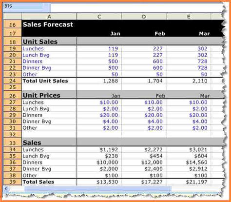 revenue projection spreadsheet excel spreadsheets group