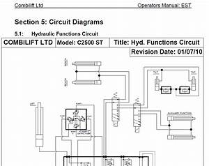 Combilift Forklift Parts And Service Manuals 2018