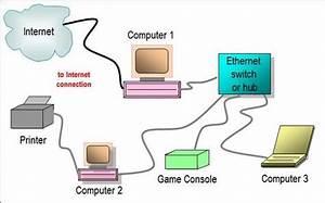 Lighter No Yasashii  Jaringan Komputer   Wired Lan Dan Wireless Lan