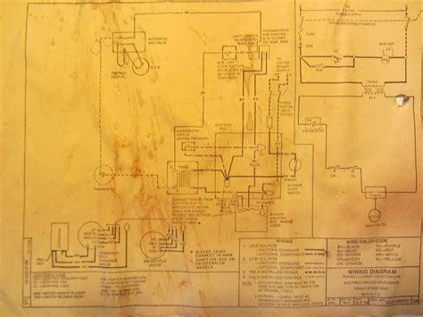 Hvac Add Wire Year Old Rheem Furnace Home