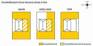 Exposition Soleil Maison : plan terrasse comment faire son plan de terrasse ~ Premium-room.com Idées de Décoration